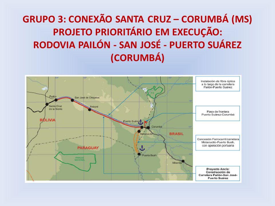 GRUPO 3: CONEXÃO SANTA CRUZ – CORUMBÁ (MS) PROJETO PRIORITÁRIO EM EXECUÇÃO: RODOVIA PAILÓN - SAN JOSÉ - PUERTO SUÁREZ (CORUMBÁ)