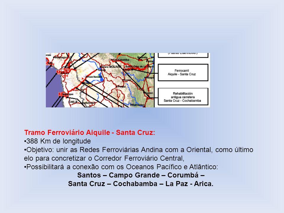Tramo Ferroviário Aiquile - Santa Cruz: 388 Km de longitude Objetivo: unir as Redes Ferroviárias Andina com a Oriental, como último elo para concretiz