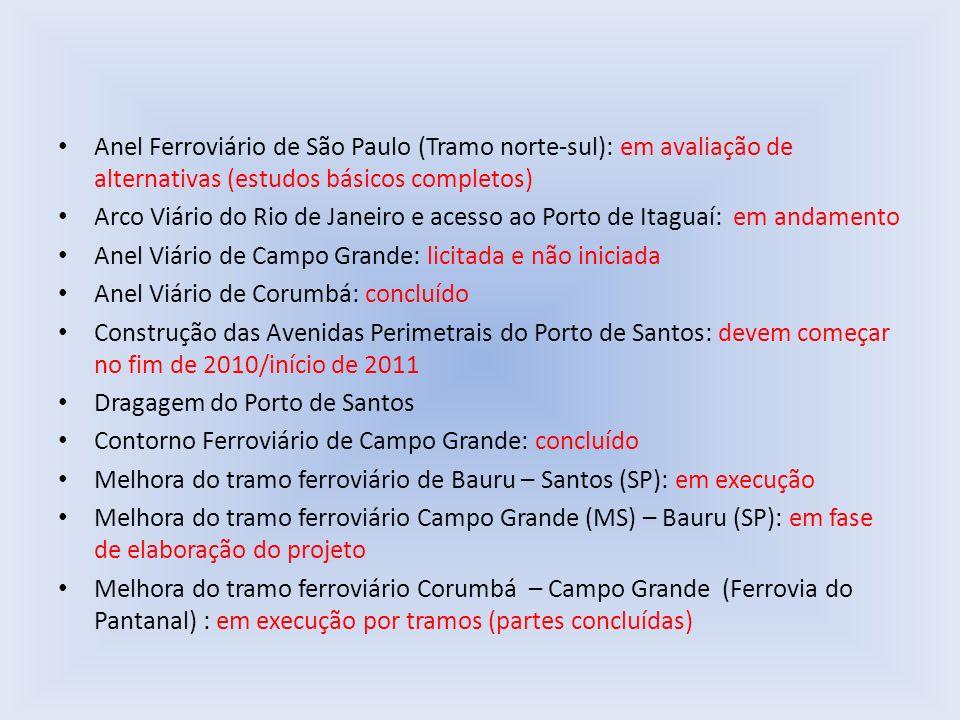 Anel Ferroviário de São Paulo (Tramo norte-sul): em avaliação de alternativas (estudos básicos completos) Arco Viário do Rio de Janeiro e acesso ao Po