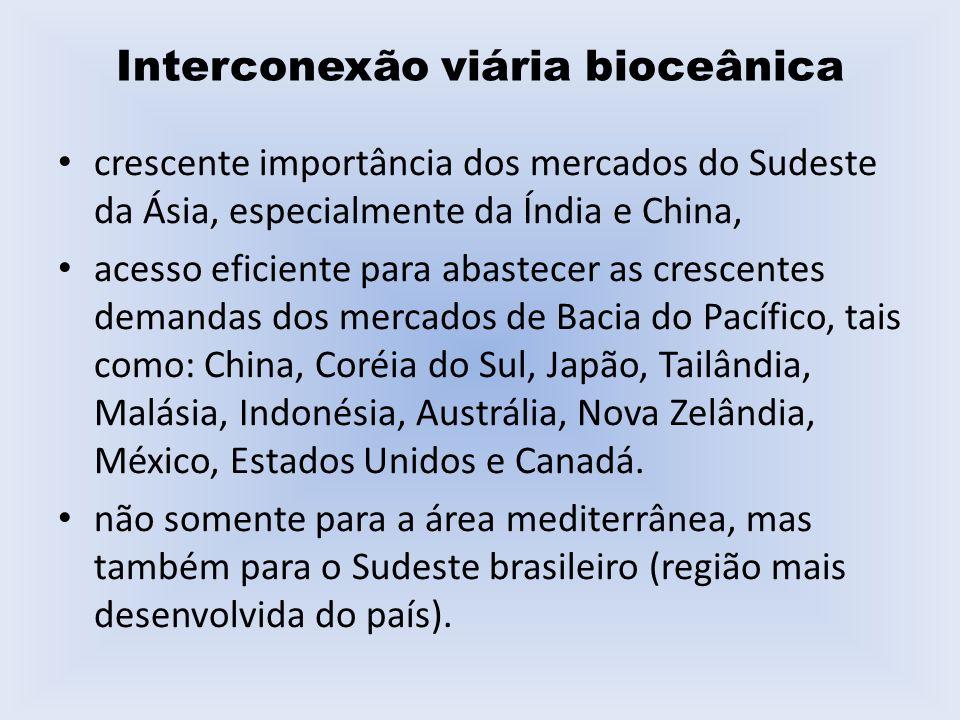 Interconexão viária bioceânica crescente importância dos mercados do Sudeste da Ásia, especialmente da Índia e China, acesso eficiente para abastecer