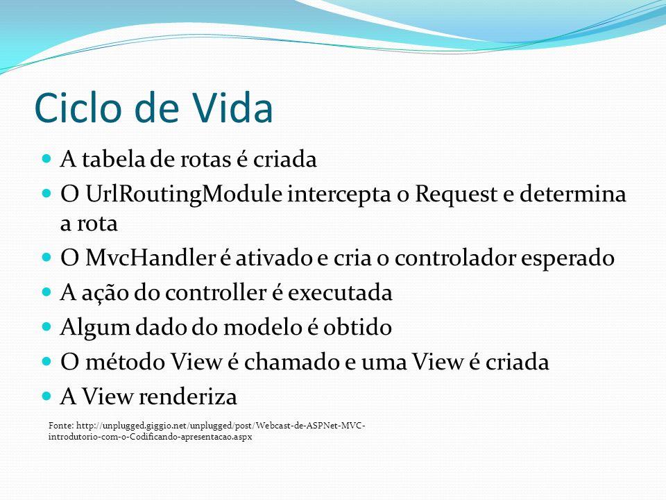 Ciclo de Vida A tabela de rotas é criada O UrlRoutingModule intercepta o Request e determina a rota O MvcHandler é ativado e cria o controlador esperado A ação do controller é executada Algum dado do modelo é obtido O método View é chamado e uma View é criada A View renderiza Fonte: http://unplugged.giggio.net/unplugged/post/Webcast-de-ASPNet-MVC- introdutorio-com-o-Codificando-apresentacao.aspx