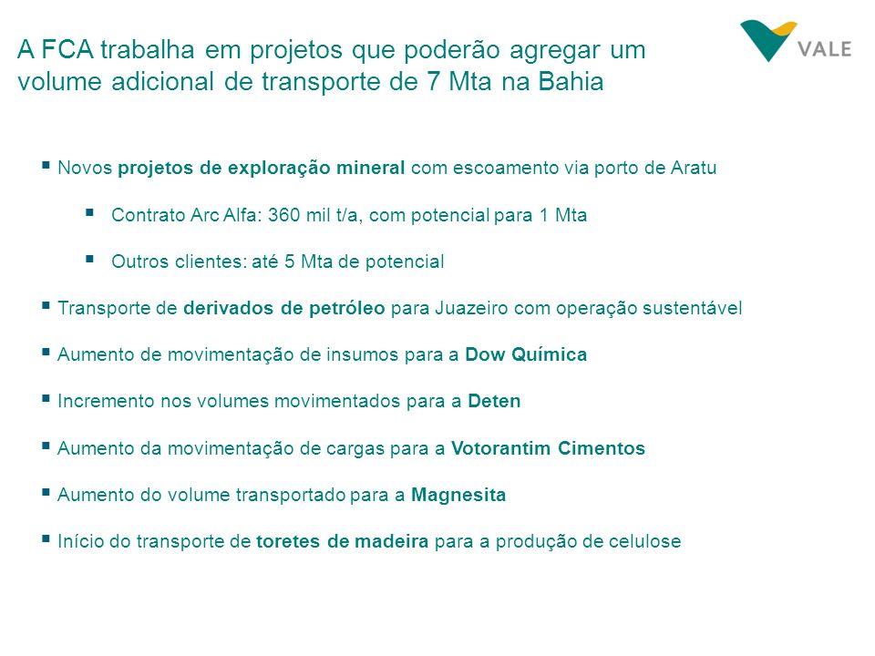 A FCA trabalha em projetos que poderão agregar um volume adicional de transporte de 7 Mta na Bahia Novos projetos de exploração mineral com escoamento