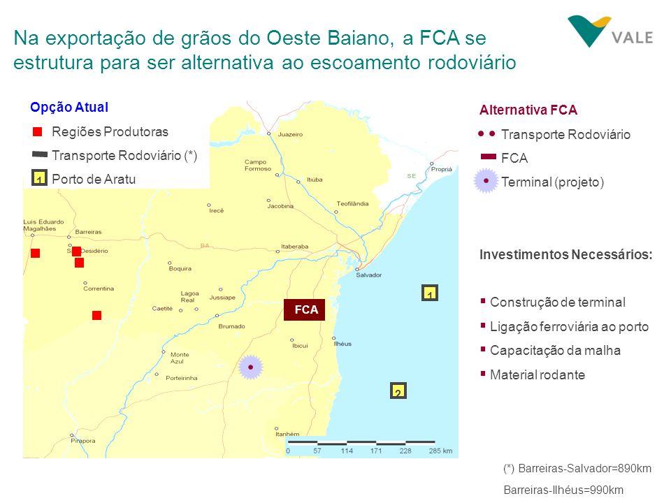 Alternativa FCA Transporte Rodoviário FCA Terminal (projeto) Investimentos Necessários: Construção de terminal Ligação ferroviária ao porto Capacitaçã