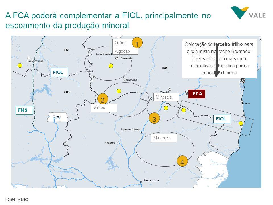 A FCA poderá complementar a FIOL, principalmente no escoamento da produção mineral FIOL FNS Minerais Grãos Algodão 1 2 3 4 Colocação do terceiro trilh