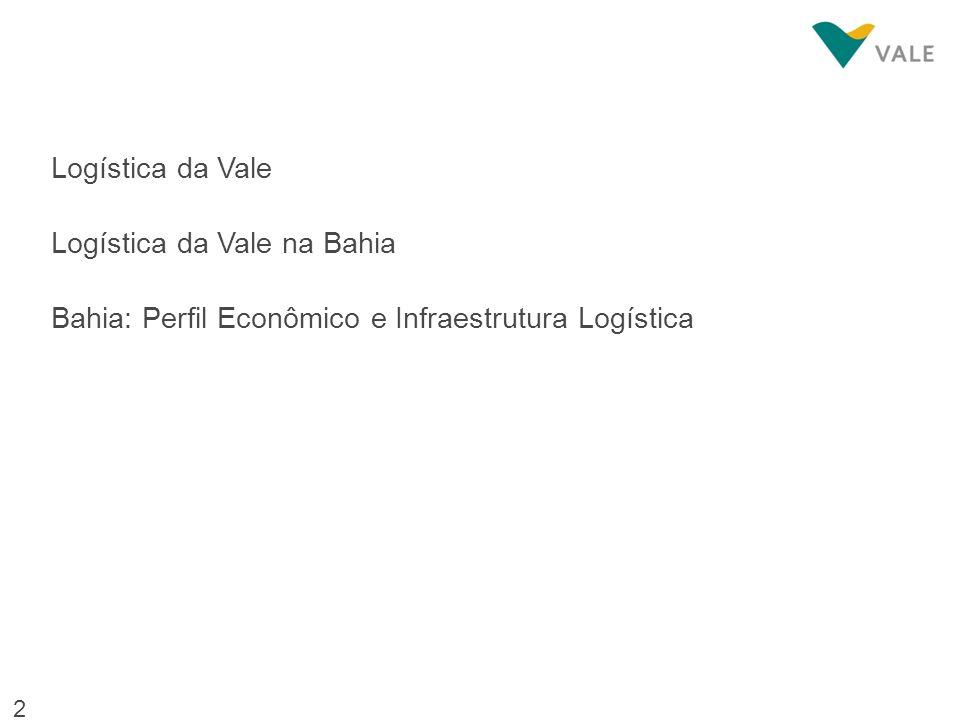 2 Logística da Vale Logística da Vale na Bahia Bahia: Perfil Econômico e Infraestrutura Logística