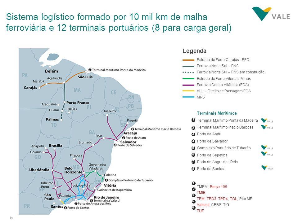 5 Sistema logístico formado por 10 mil km de malha ferroviária e 12 terminais portuários (8 para carga geral) Estrada de Ferro Carajás - EFC Ferrovia