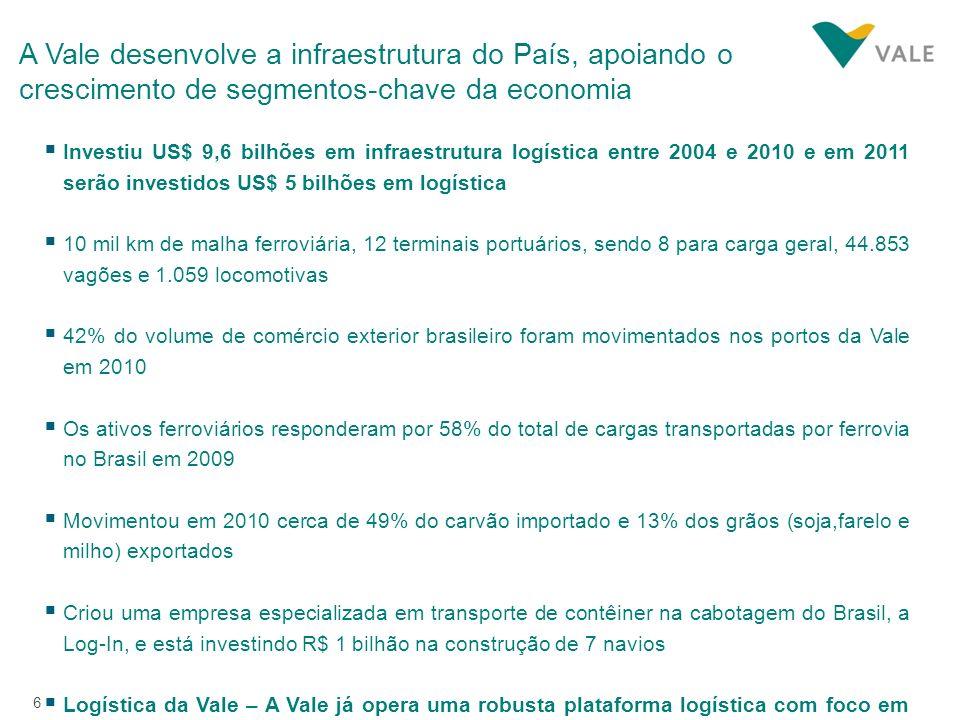 6 A Vale desenvolve a infraestrutura do País, apoiando o crescimento de segmentos-chave da economia Investiu US$ 9,6 bilhões em infraestrutura logísti