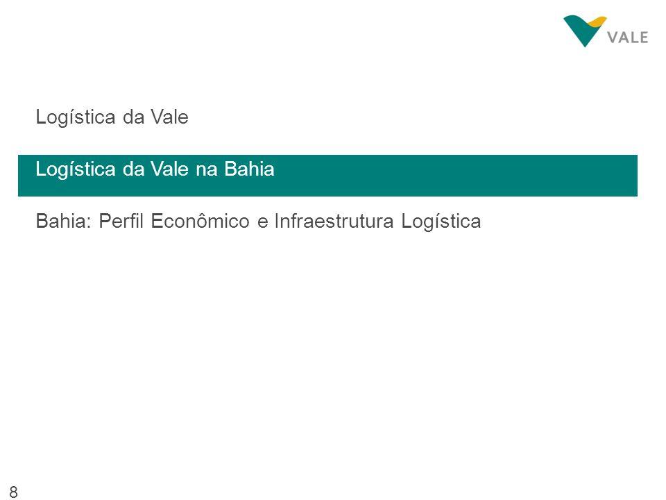 9 A Ferrovia Centro-Atlântica (FCA) integra a Bahia a região Sudeste e acessa o porto de Aratu Malha de 1.769 km com foco na movimentação de matérias-primas minerais e commodities agrícolas Principais Mercadorias: Minérios (Cromo, Cobre, Manganês) Magnesita Cal Escória Cimento Produtos Químicos Derivados de Petróleo Principais Clientes: Movimentação anual de 1 milhão de toneladas de cargas