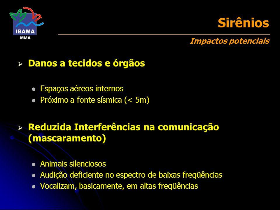 Danos a tecidos e órgãos Espaços aéreos internos Próximo a fonte sísmica (< 5m) Reduzida Interferências na comunicação (mascaramento) Animais silencio