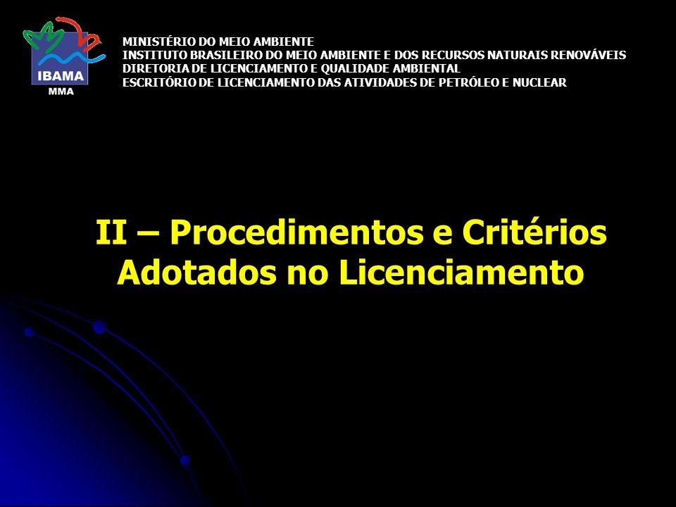 II – Procedimentos e Critérios Adotados no Licenciamento MINISTÉRIO DO MEIO AMBIENTE INSTITUTO BRASILEIRO DO MEIO AMBIENTE E DOS RECURSOS NATURAIS REN