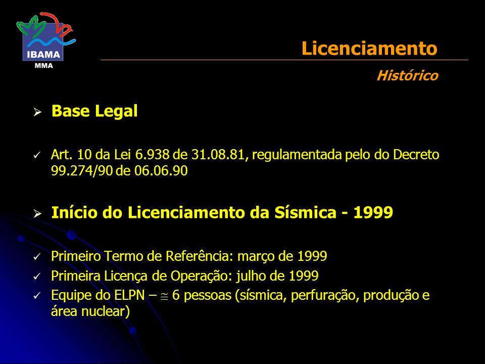 Licenciamento Histórico Base Legal Art. 10 da Lei 6.938 de 31.08.81, regulamentada pelo do Decreto 99.274/90 de 06.06.90 Início do Licenciamento da Sí