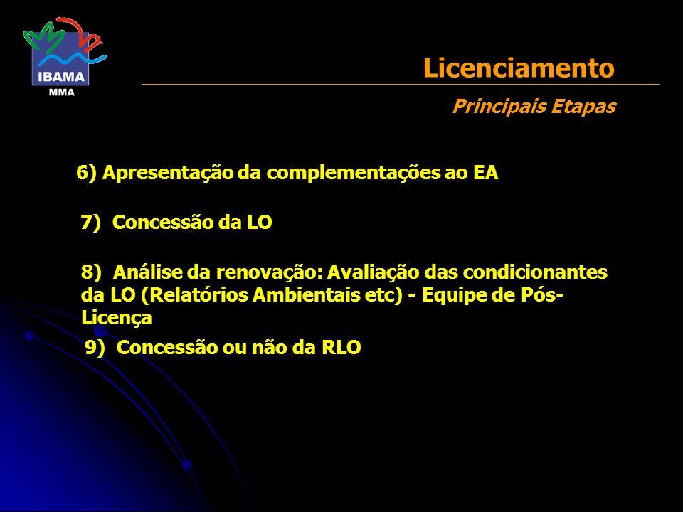 7) Concessão da LO Licenciamento Principais Etapas 8) Análise da renovação: Avaliação das condicionantes da LO (Relatórios Ambientais etc) - Equipe de