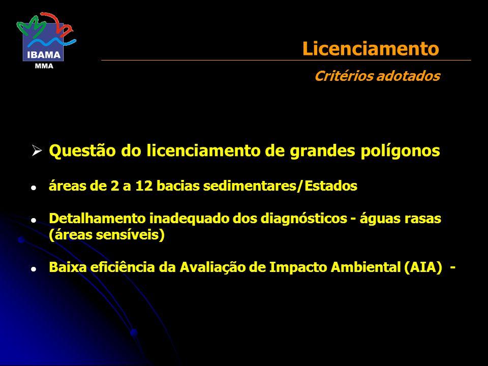 Questão do licenciamento de grandes polígonos áreas de 2 a 12 bacias sedimentares/Estados Detalhamento inadequado dos diagnósticos - águas rasas (área