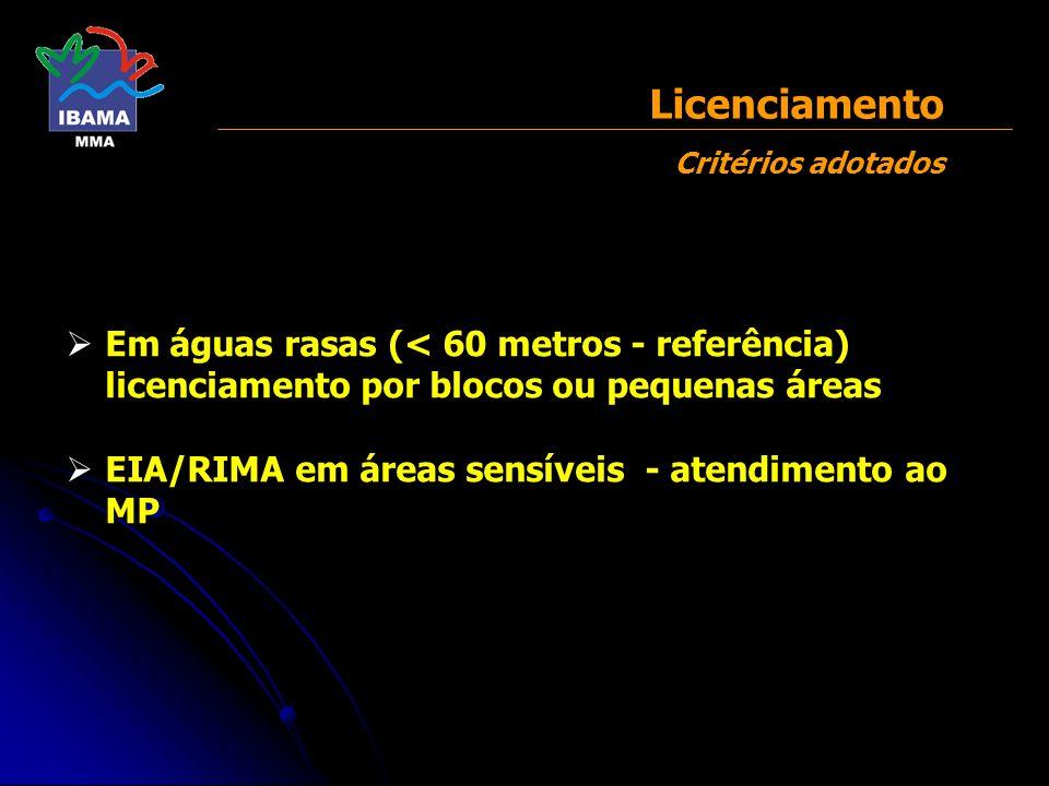 Em águas rasas (< 60 metros - referência) licenciamento por blocos ou pequenas áreas EIA/RIMA em áreas sensíveis - atendimento ao MP Licenciamento Cri