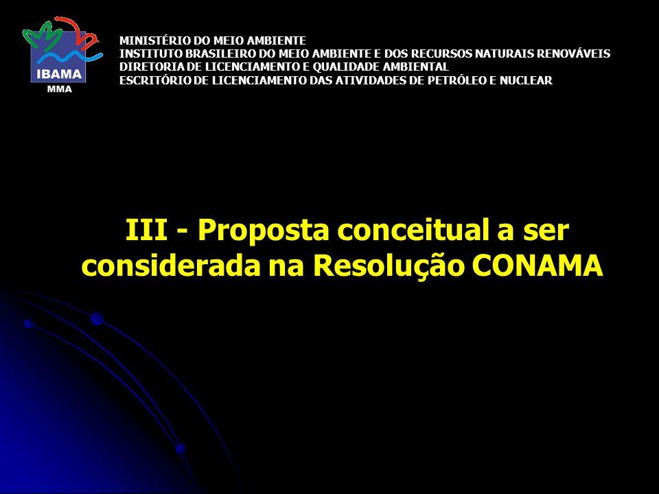 III - Proposta conceitual a ser considerada na Resolução CONAMA MINISTÉRIO DO MEIO AMBIENTE INSTITUTO BRASILEIRO DO MEIO AMBIENTE E DOS RECURSOS NATUR