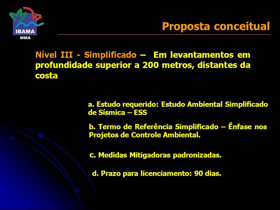 a. Estudo requerido: Estudo Ambiental Simplificado de Sísmica – ESS b. Termo de Referência Simplificado – Ênfase nos Projetos de Controle Ambiental. c