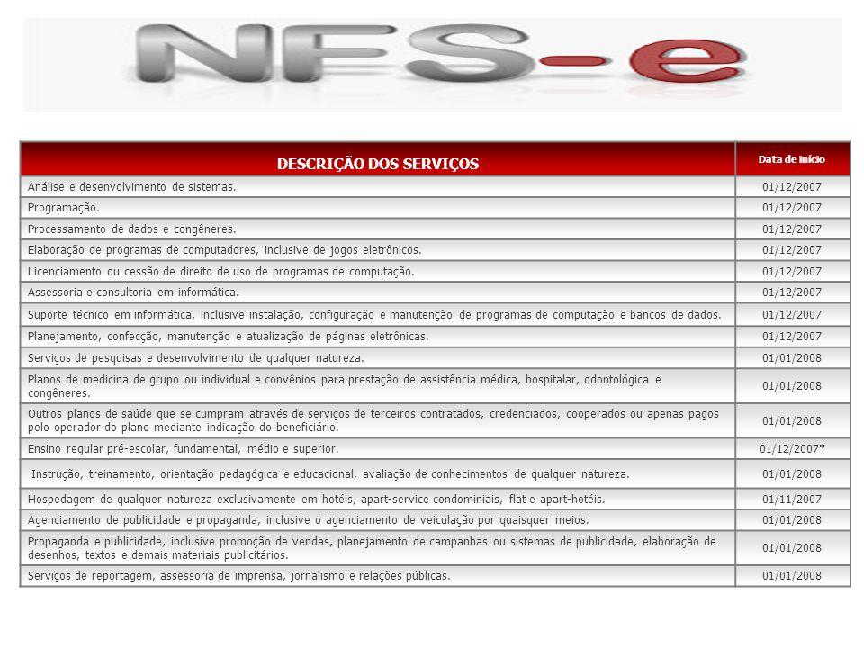 DESCRIÇÃO DOS SERVIÇOS Data de início Análise e desenvolvimento de sistemas.01/12/2007 Programação.01/12/2007 Processamento de dados e congêneres.01/1