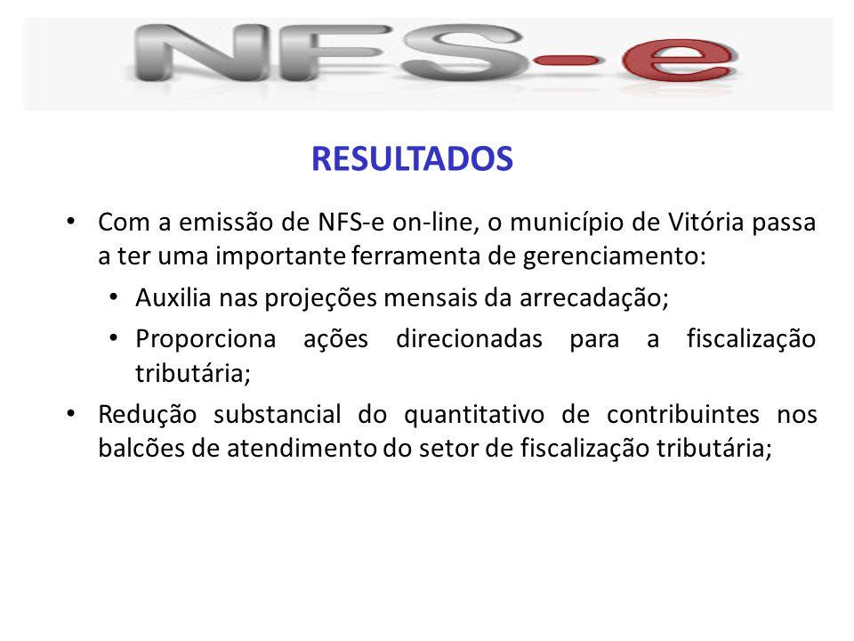 Com a emissão de NFS-e on-line, o município de Vitória passa a ter uma importante ferramenta de gerenciamento: Auxilia nas projeções mensais da arreca