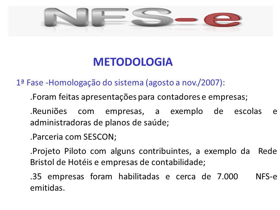 1ª Fase -Homologação do sistema (agosto a nov./2007):.Foram feitas apresentações para contadores e empresas;.Reuniões com empresas, a exemplo de escol