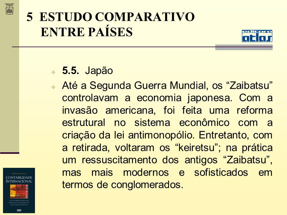 5.5. Japão Até a Segunda Guerra Mundial, os Zaibatsu controlavam a economia japonesa. Com a invasão americana, foi feita uma reforma estrutural no sis