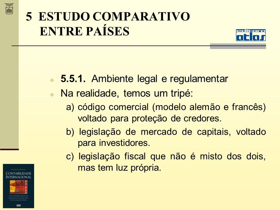 5.5.1. Ambiente legal e regulamentar Na realidade, temos um tripé: a) código comercial (modelo alemão e francês) voltado para proteção de credores. b)