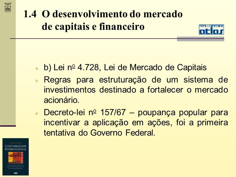 b) Lei n o 4.728, Lei de Mercado de Capitais Regras para estruturação de um sistema de investimentos destinado a fortalecer o mercado acionário. Decre
