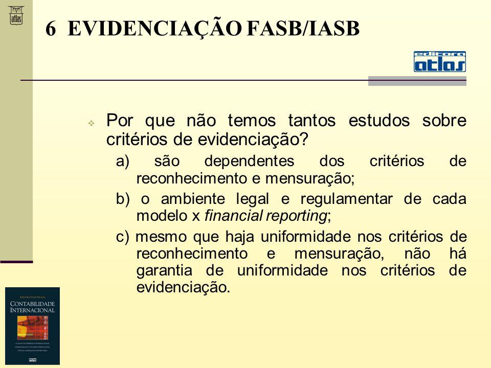 6 EVIDENCIAÇÃO FASB/IASB Por que não temos tantos estudos sobre critérios de evidenciação? a) são dependentes dos critérios de reconhecimento e mensur