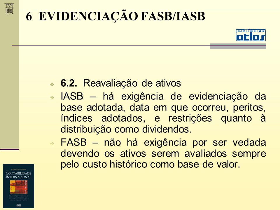 6.2. Reavaliação de ativos IASB – há exigência de evidenciação da base adotada, data em que ocorreu, peritos, índices adotados, e restrições quanto à