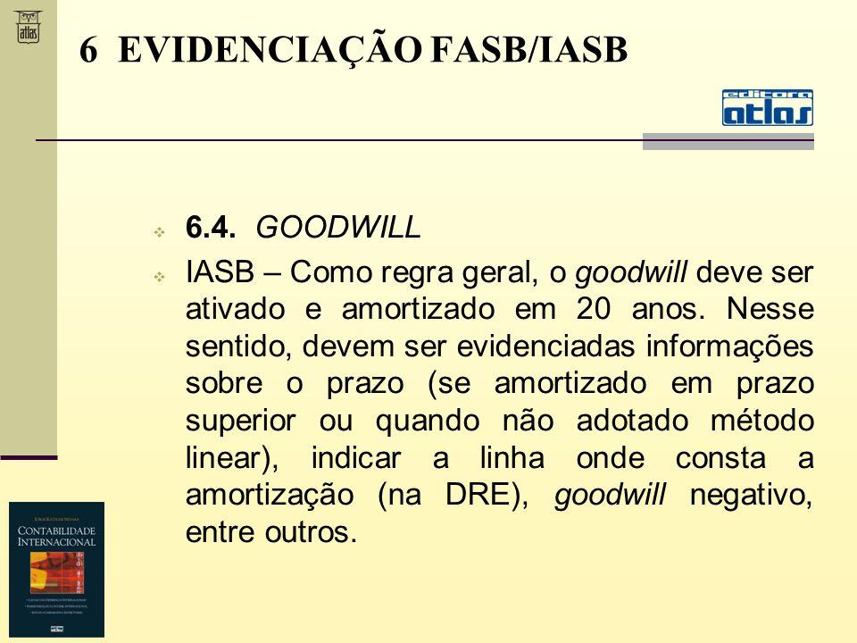 6.4. GOODWILL IASB – Como regra geral, o goodwill deve ser ativado e amortizado em 20 anos. Nesse sentido, devem ser evidenciadas informações sobre o