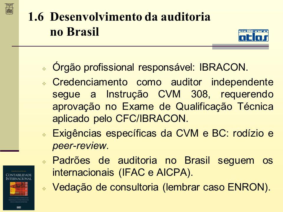 Órgão profissional responsável: IBRACON. Credenciamento como auditor independente segue a Instrução CVM 308, requerendo aprovação no Exame de Qualific
