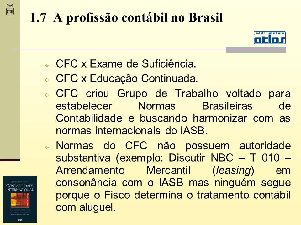 1.7 A profissão contábil no Brasil CFC x Exame de Suficiência. CFC x Educação Continuada. CFC criou Grupo de Trabalho voltado para estabelecer Normas