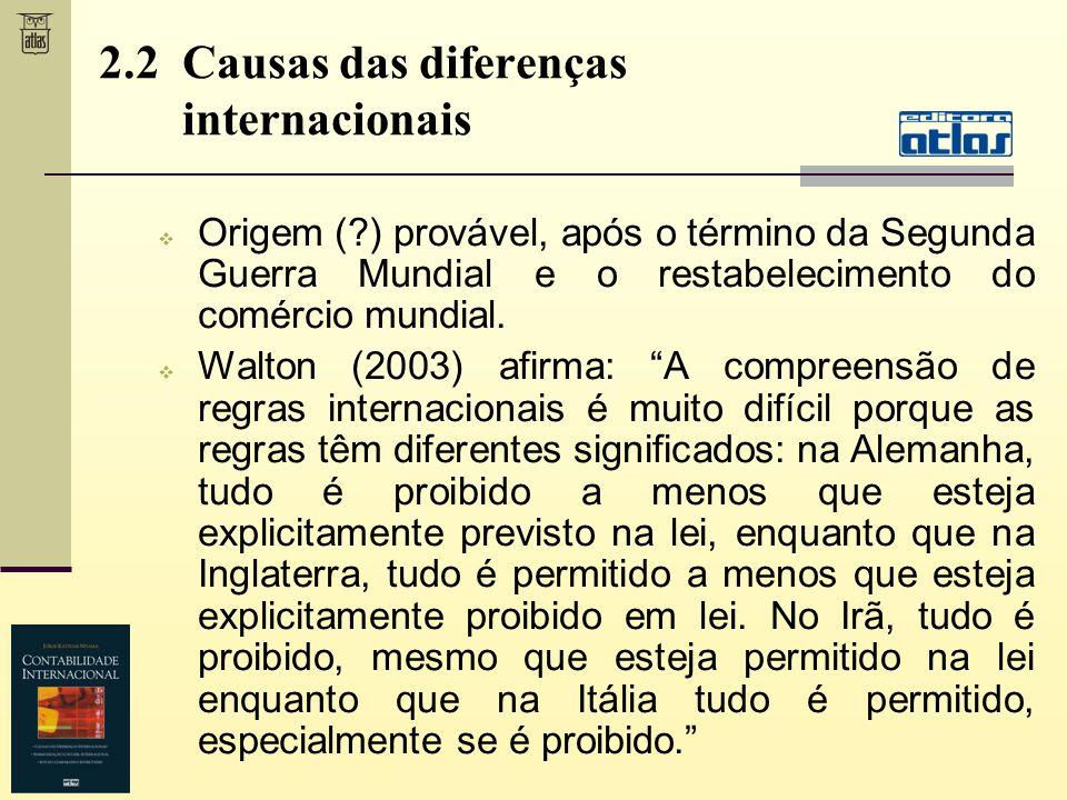 2.2 Causas das diferenças internacionais Origem (?) provável, após o término da Segunda Guerra Mundial e o restabelecimento do comércio mundial. Walto