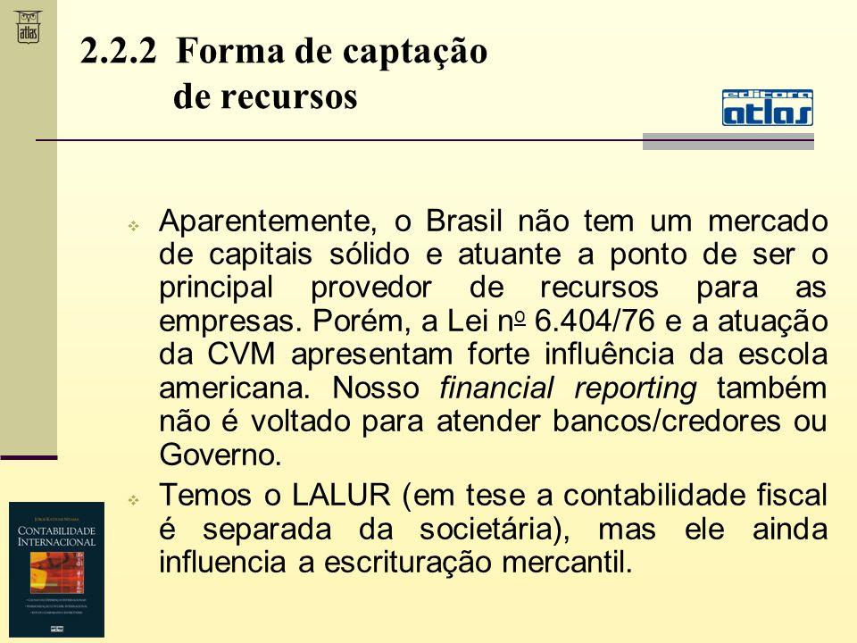 Aparentemente, o Brasil não tem um mercado de capitais sólido e atuante a ponto de ser o principal provedor de recursos para as empresas. Porém, a Lei