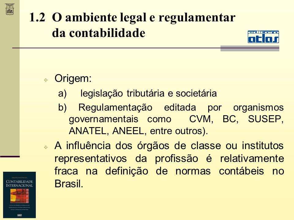 1.2 O ambiente legal e regulamentar da contabilidade Origem: a) legislação tributária e societária b) Regulamentação editada por organismos governamen