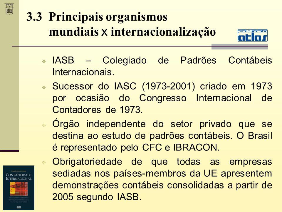 3.3 Principais organismos mundiais x internacionalização IASB – Colegiado de Padrões Contábeis Internacionais. Sucessor do IASC (1973-2001) criado em
