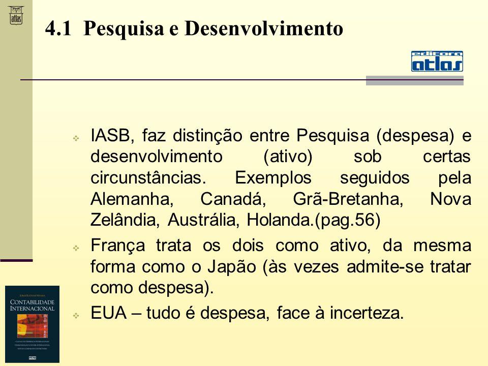 4.1 Pesquisa e Desenvolvimento IASB, faz distinção entre Pesquisa (despesa) e desenvolvimento (ativo) sob certas circunstâncias. Exemplos seguidos pel