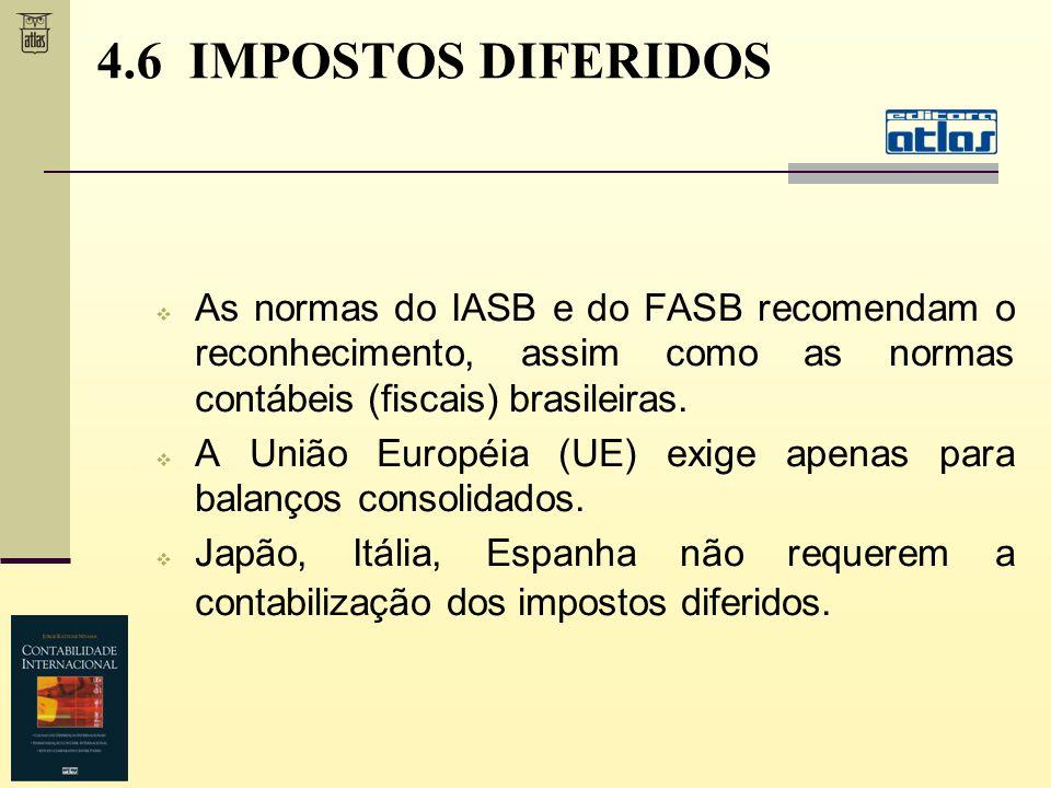 As normas do IASB e do FASB recomendam o reconhecimento, assim como as normas contábeis (fiscais) brasileiras. A União Européia (UE) exige apenas para