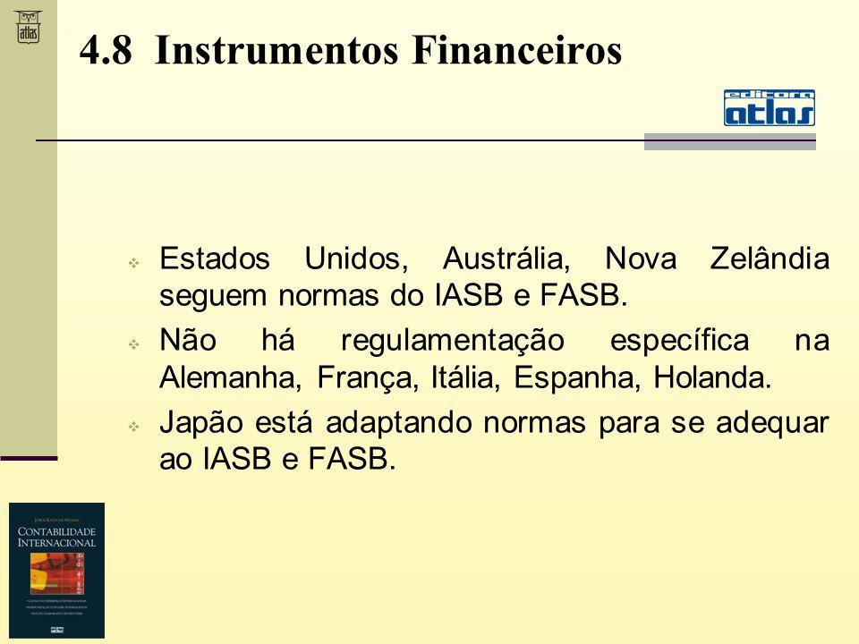 Estados Unidos, Austrália, Nova Zelândia seguem normas do IASB e FASB. Não há regulamentação específica na Alemanha, França, Itália, Espanha, Holanda.