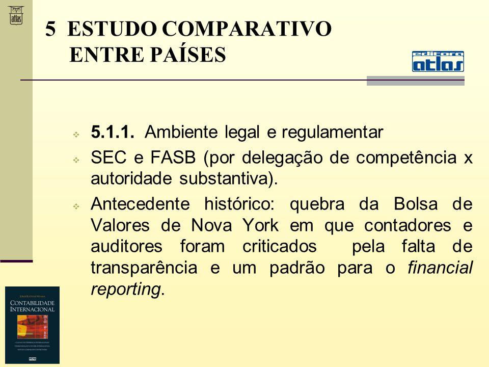 5.1.1. Ambiente legal e regulamentar SEC e FASB (por delegação de competência x autoridade substantiva). Antecedente histórico: quebra da Bolsa de Val