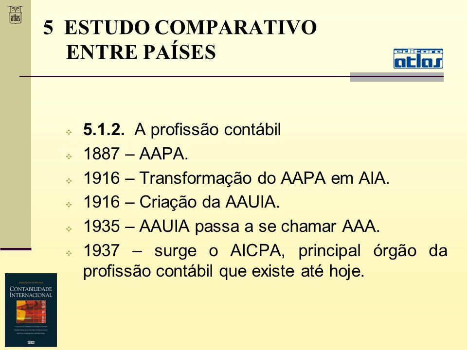5.1.2. A profissão contábil 1887 – AAPA. 1916 – Transformação do AAPA em AIA. 1916 – Criação da AAUIA. 1935 – AAUIA passa a se chamar AAA. 1937 – surg