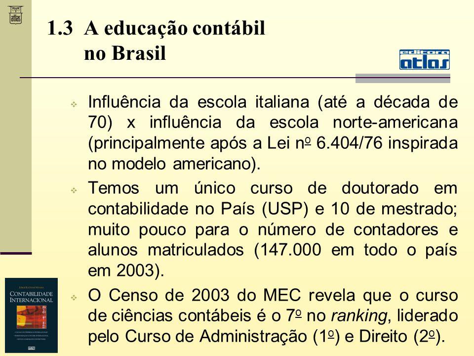 No Brasil, a disciplina teoria da contabilidade tornou-se obrigatória a partir da década de 90, mas o seu conteúdo nem sempre atende aos objetivos.