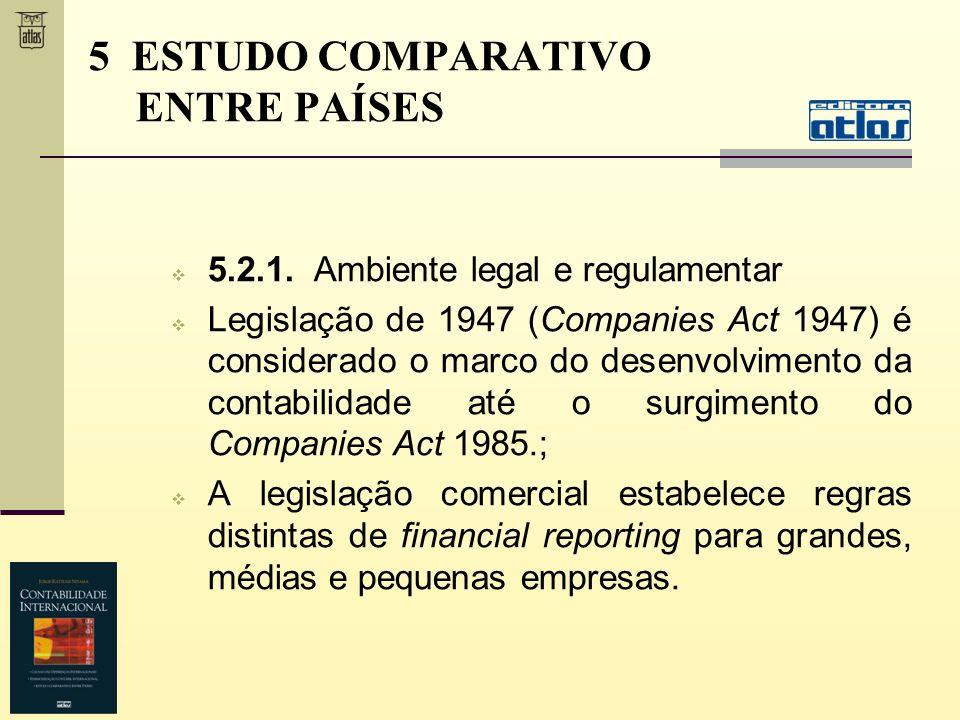 5.2.1. Ambiente legal e regulamentar Legislação de 1947 (Companies Act 1947) é considerado o marco do desenvolvimento da contabilidade até o surgiment
