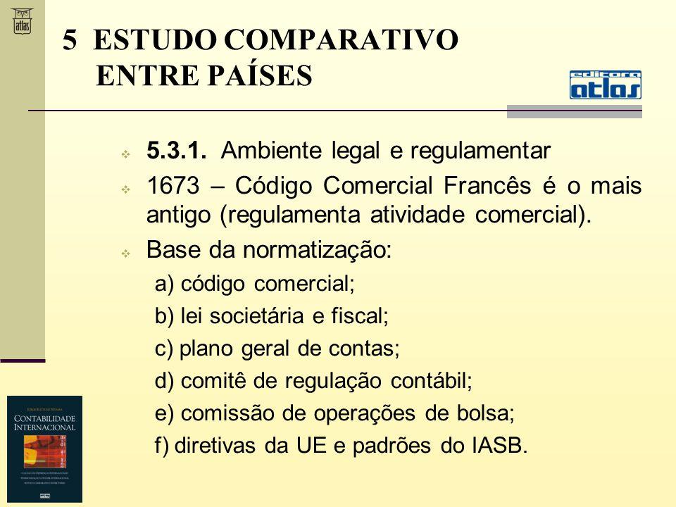 5.3.1. Ambiente legal e regulamentar 1673 – Código Comercial Francês é o mais antigo (regulamenta atividade comercial). Base da normatização: a) códig