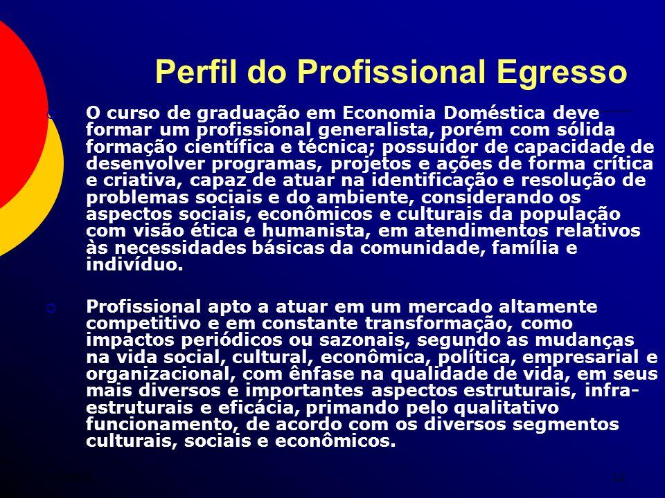 7/5/201412 Perfil do Profissional Egresso O curso de graduação em Economia Doméstica deve formar um profissional generalista, porém com sólida formaçã