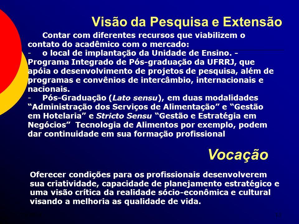 7/5/201413 Visão da Pesquisa e Extensão Vocação Contar com diferentes recursos que viabilizem o contato do acadêmico com o mercado: -o local de implan