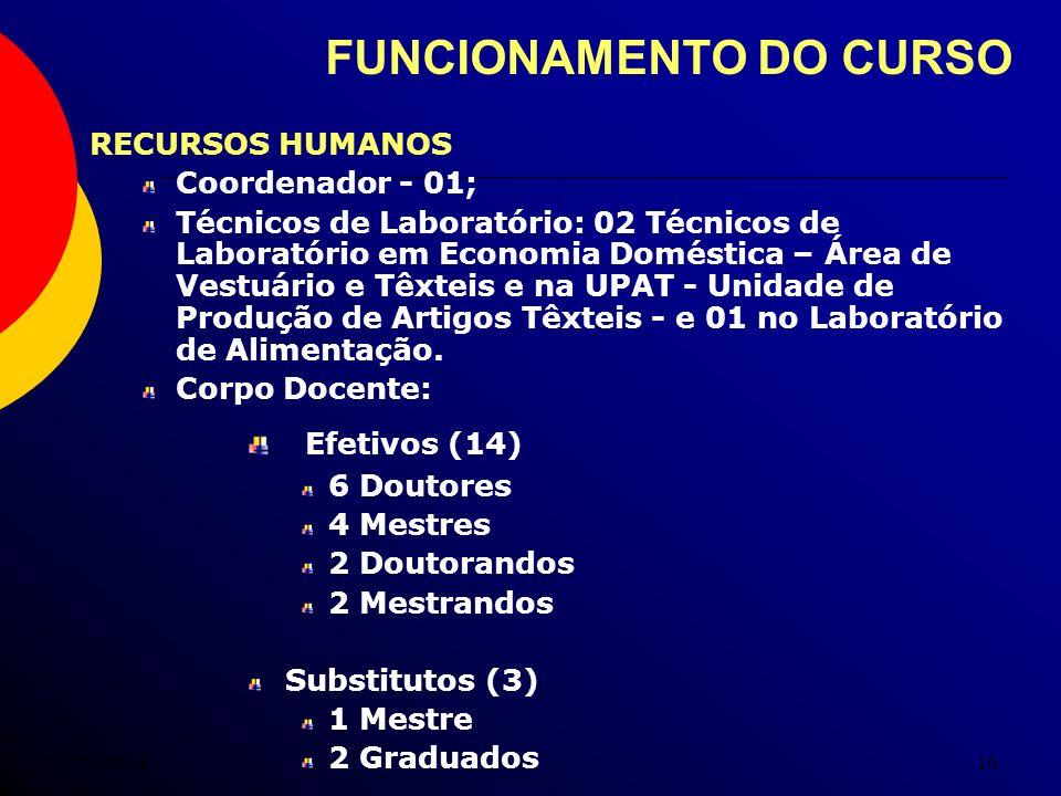 7/5/201416 FUNCIONAMENTO DO CURSO RECURSOS HUMANOS Coordenador - 01; Técnicos de Laboratório: 02 Técnicos de Laboratório em Economia Doméstica – Área
