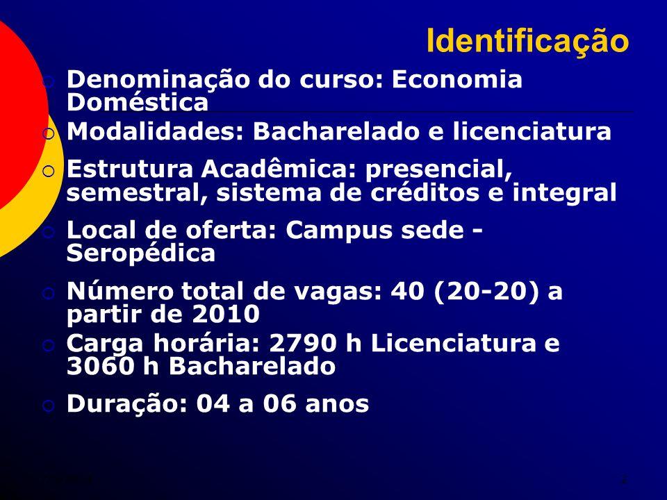 7/5/20142 Identificação Denominação do curso: Economia Doméstica Modalidades: Bacharelado e licenciatura Estrutura Acadêmica: presencial, semestral, s