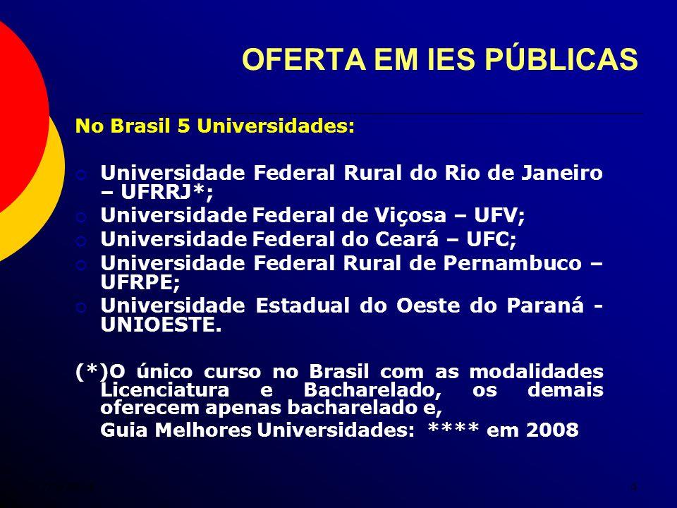 7/5/20144 OFERTA EM IES PÚBLICAS No Brasil 5 Universidades: Universidade Federal Rural do Rio de Janeiro – UFRRJ*; Universidade Federal de Viçosa – UF