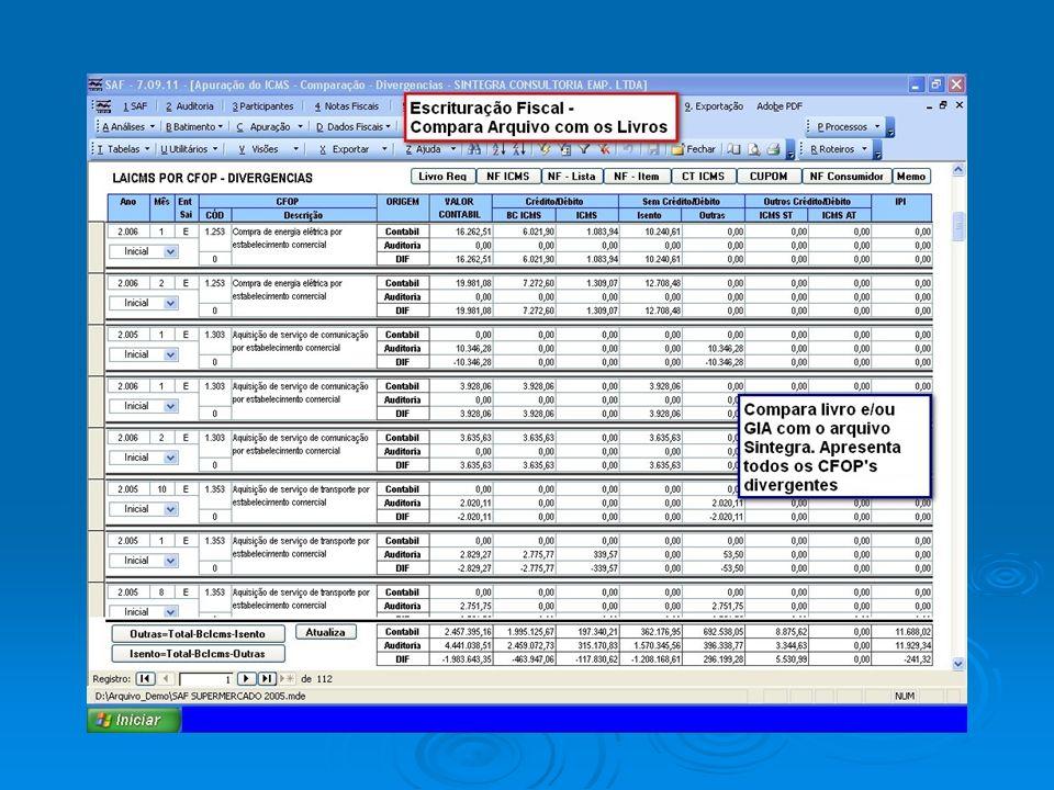A execução de roteiros de auditoria permite Conhecer as divergências encontradas entre as operações ou prestações realizadas pelo contribuinte e que resultem em descumprimento de obrigação principal ou acessória.