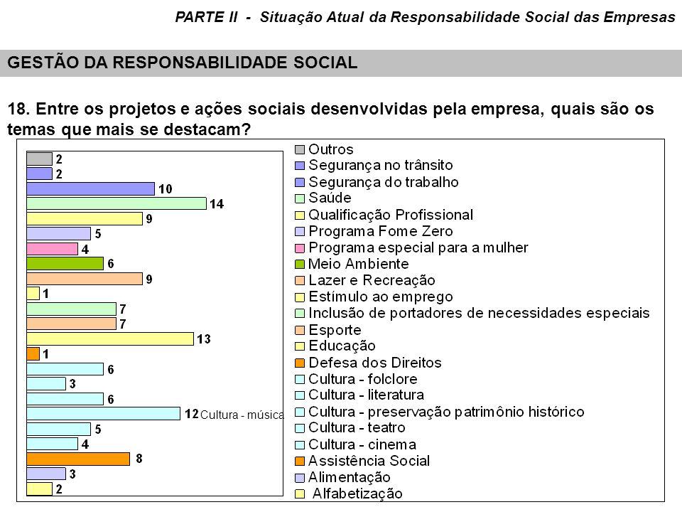 18. Entre os projetos e ações sociais desenvolvidas pela empresa, quais são os temas que mais se destacam? Cultura - música GESTÃO DA RESPONSABILIDADE